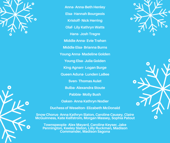 cast list frozen